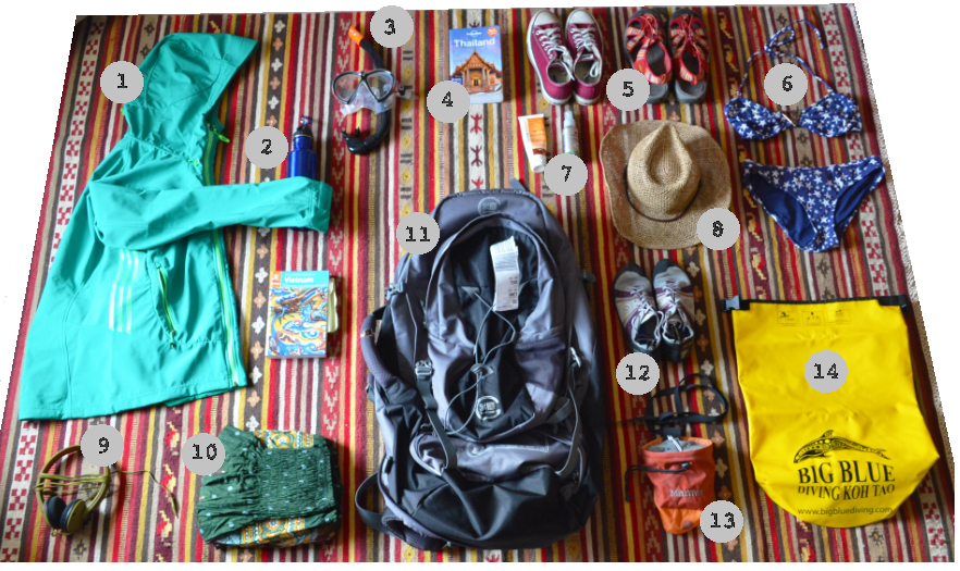 Asia packing guide: the adventure girl's essentials