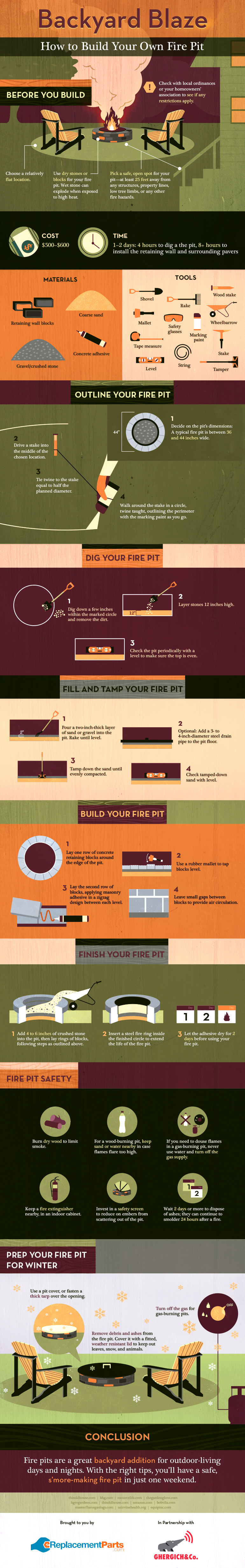 firepit-final How To Build A Fire Pit